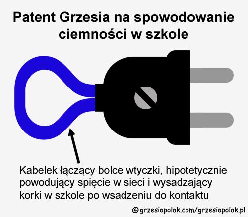 Patent Grzesia na uniknięcie klasówki