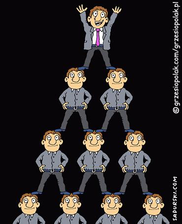 Piramida ludzkich zależności