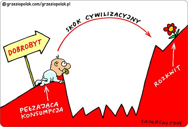 Skok cywilizacyjny